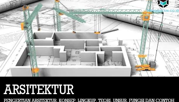 pengertian-arsitektur